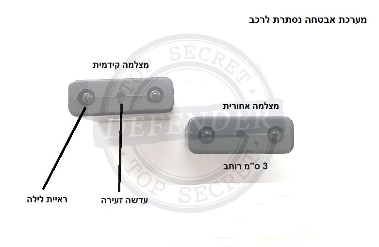 סט מצלמות נסתרות לרכב להגנה היקפית VF303