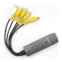כרטיס DVR למצלמות אבטחה בהתקן USB פטנט יעיל לשימוש במצלמות אבטחה